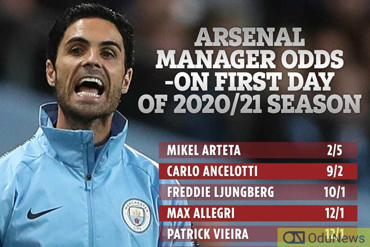 Ex-Arsenal Midfielder, Mikel Arteta, Favourite To Take Over Arsenal Job