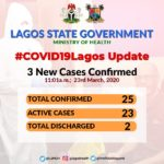 Lagos Records 3 New Cases Of Coronavirus