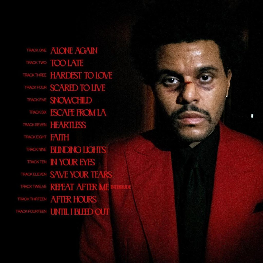 The Weeknd After Hours album tracklist