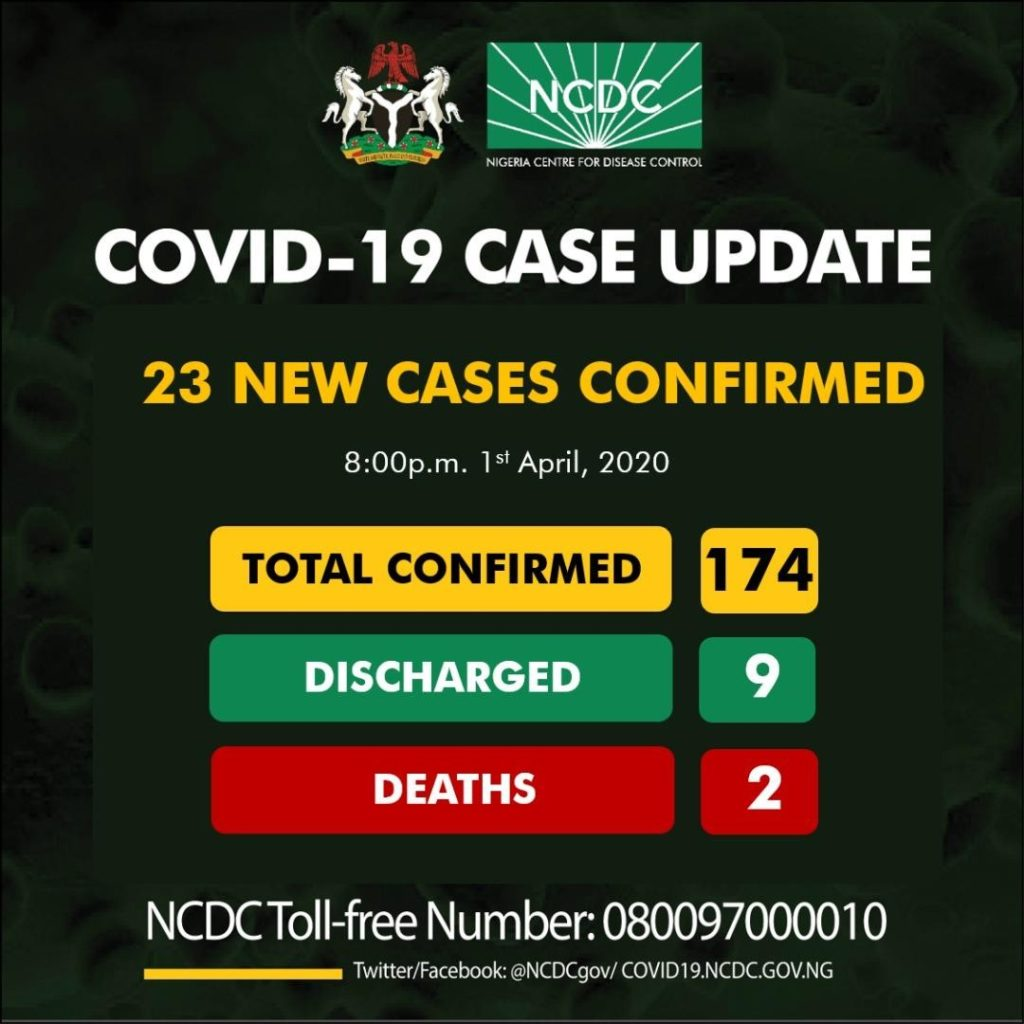 Coronavirus updates in Nigeria