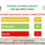 Kano state records first death case of Coronavirus