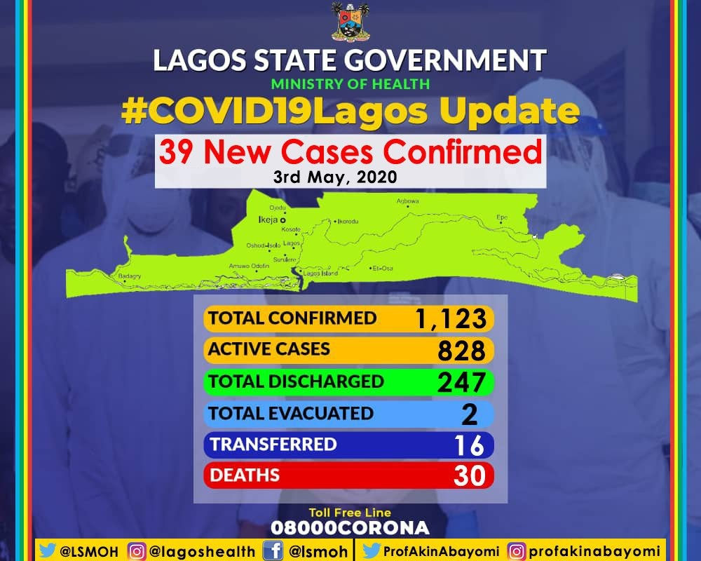 COVID-19: Lagos Confirms Two Deaths, 39 New Cases