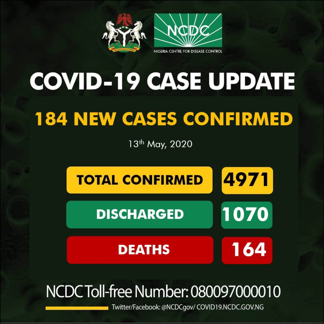 Nigeria COVID-19 Cases Near 5,000 As NCDC Reports 184 New Infections