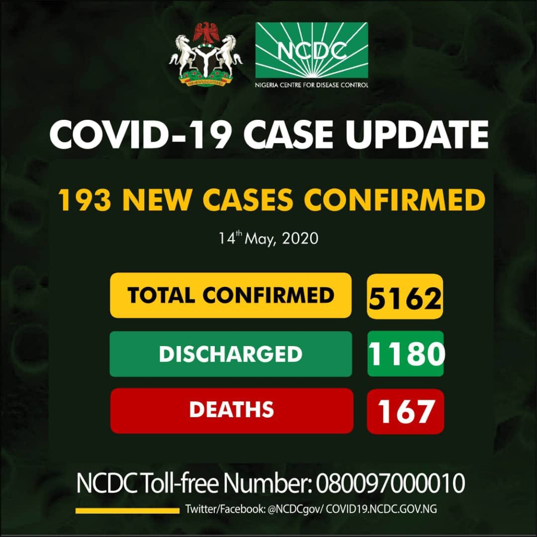 Nigeria Coronavirus Cases Surpass 5,000 As NCDC 193 New Infections